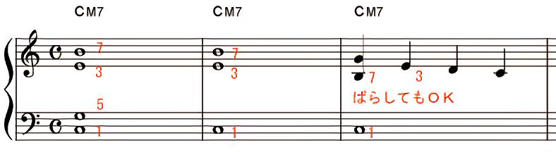 コードの振り方 - 1