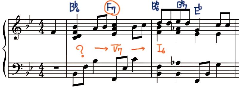 13. ピアノアレンジの要〜ツーファイブ