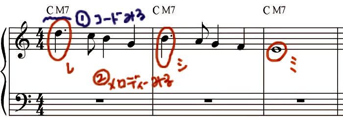 11. メロディーにあわせた右手の弾きかた - 1