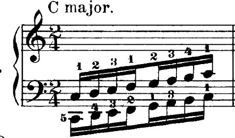 02. 音階弾けますか?