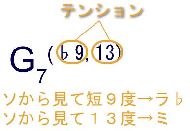 20. テンションを生かすリハモ - 1
